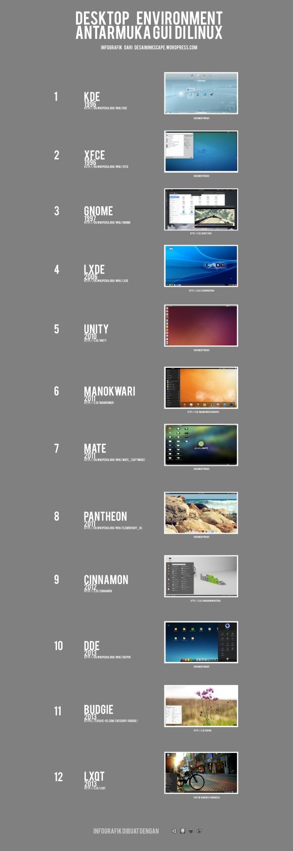 infografik-desktop